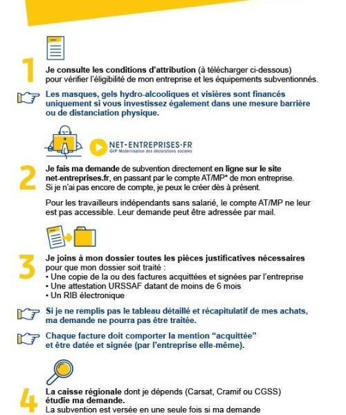 Infographie Subvention Prevention Covid 15102020 Assurance Maladie